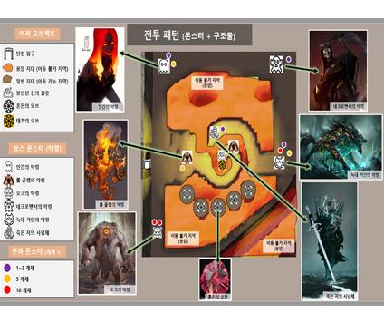 GuBuGi의 게임기획